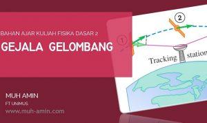 Buku Ajar Fisika _ Gejala Gelombang