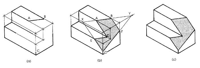 Contoh gambar isometrik permukaan miring