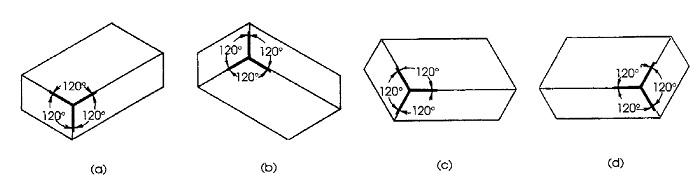 Sumbu XYZ Isometrik